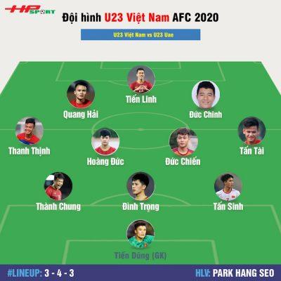 doi-hinh-u23-viet-nam-2020