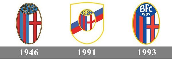 lich-su-hinh-thanh-logo-Bologna
