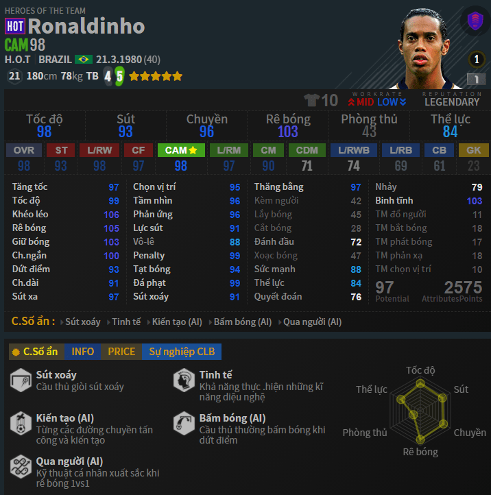 doi-hinh-Paris-Saint-Germain-fo4-ronaldinho