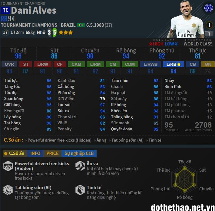 Dani-Alves-TC-fo4