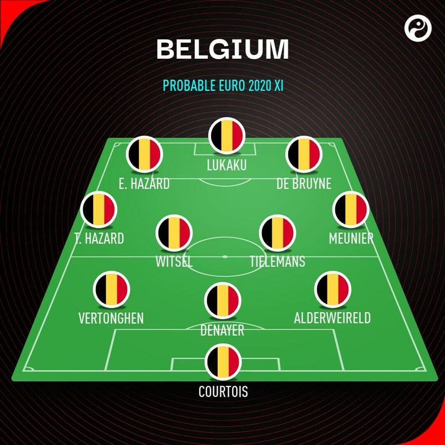 So-do-chien-thuat-tuyen-Bi-Euro-2021