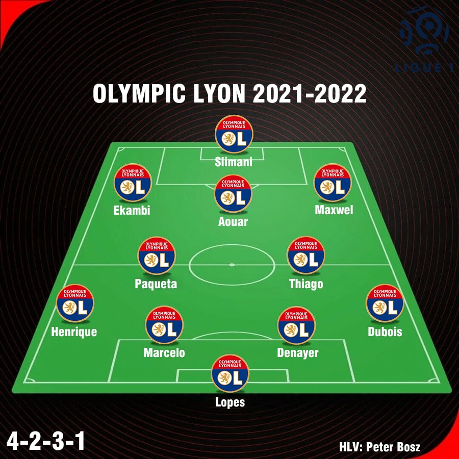 cap-nhat-doi-hinh-olympic-lyon-2021-2022