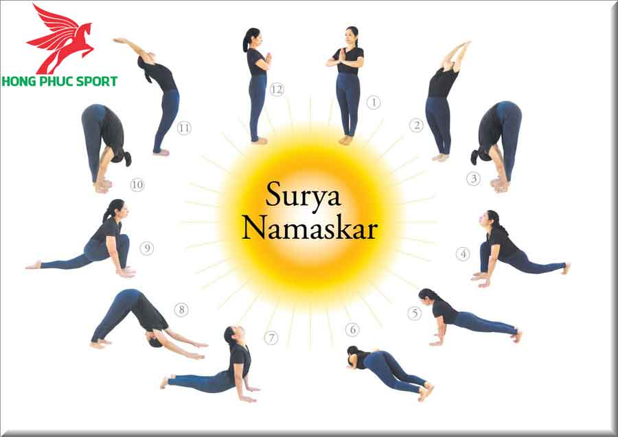 bai-tap-Yoga-giam-mo-bung-Surya-Namaskar